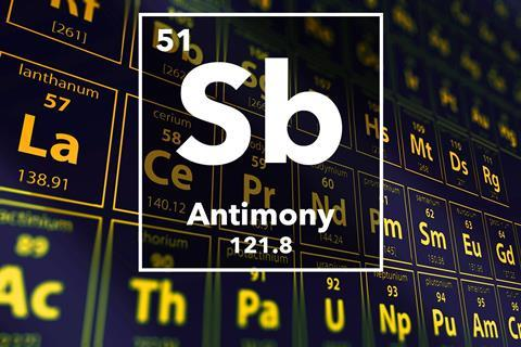 Periodic table of the elements – 51 – Antimony