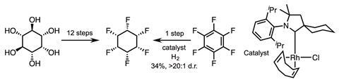 scheme showing catalyst and different approaches to synthesis of cis-hexafluorobenzene