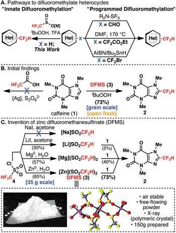 difluoromethylation_JACS_Fig1_350