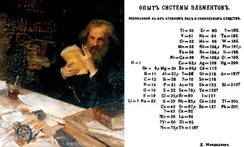 Mendeleev and his table