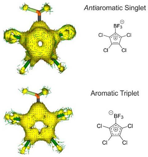 Structure of a novel antiaromatic singlet cyclopentadienyl zwitterion