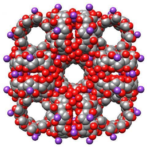 Ibuprofen CD-MOF-1