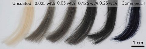 Photo showing bundles of blonde hair before and after coating with r-GO/chitosan dye with increasing graphene concentrations, in comparison with another sample treated with a commercial permanent black hair dye.