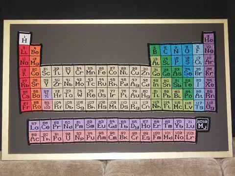 An image showing a macrame periodic table