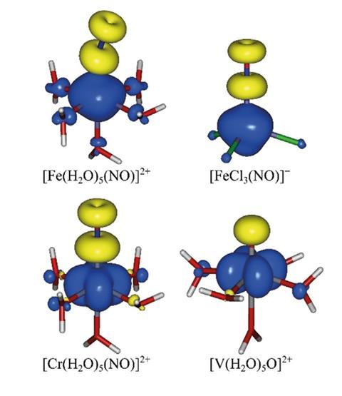 An image showing the spin population in some species with dominant M–L p-bonding