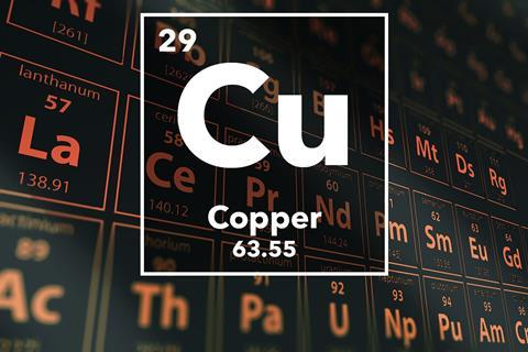 Periodic table of the elements – 29 – Copper