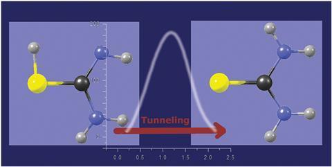 Hydrogen atom tunneling through a very high barrier; spontaneous thiol → thione conversion in thiourea