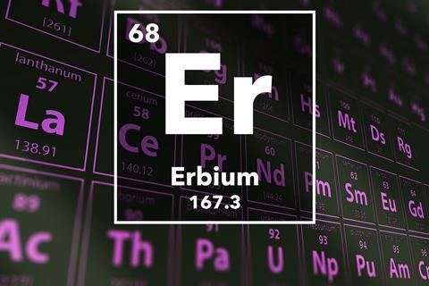 Periodic table of the elements – 68 – Erbium