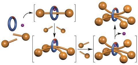 Triply threaded rotaxanes - Main