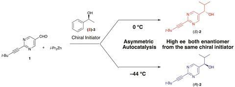 c6ob02415g enantioselective reaction switched by temperature - scheme 1b