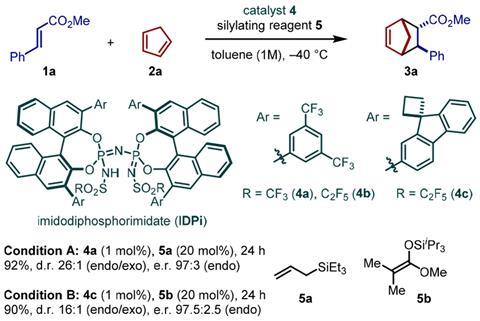 Reaction development and catalyst system - Diels-Alder
