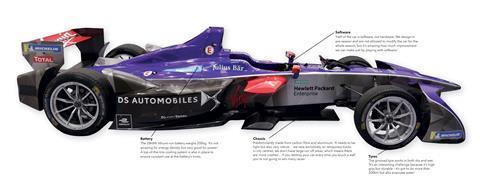 0418CW - The Insider - DS Virgin Racing car cutout