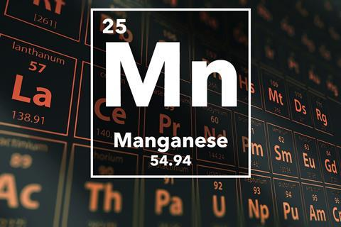 Periodic table of the elements – 25 – Manganese