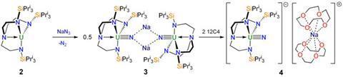 [Immagine: 84289_uranium-nitride-schematic_630.jpg]