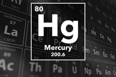 Periodic table of the elements – 80 – Mercury