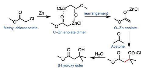 A scheme showing the Reformatskii reaction applied on methyl chloroacetate