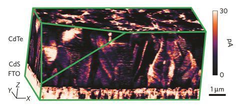 using afm tomography fig1