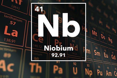Periodic table of the elements – 41 – Niobium