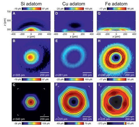 An image showing subatomic AFM