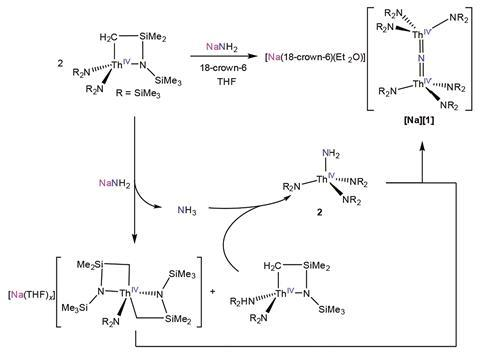 An image showing the synthesis of the bridged nitride complex