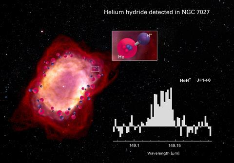 An image showing the spectrum of HeH+ as observed with GREAT on board of SOFIA towards the planetary nebula NGC 7027
