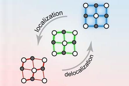 A representation of metavalent bonding