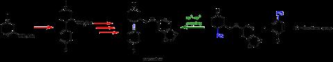 A scheme showing carbon-carbon coupling