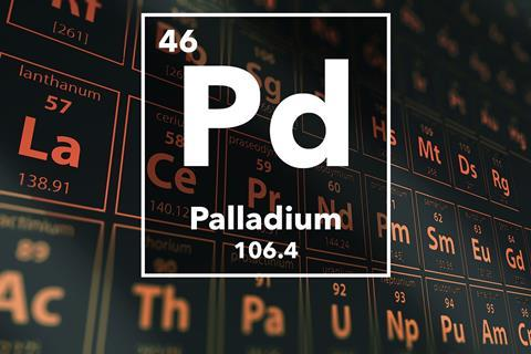 Periodic table of the elements – 46 – Palladium
