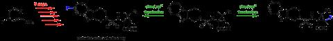 A scheme showing fluorination