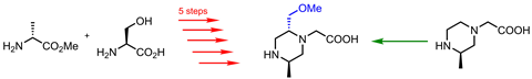 A scheme showing the synthesis of rings