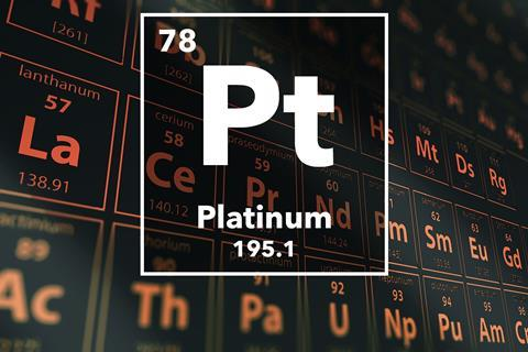 Periodic table of the elements – 78 – Platinum