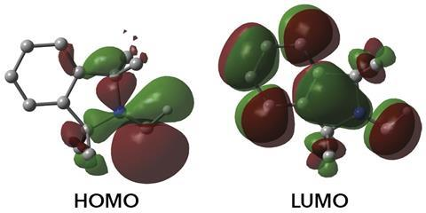 The monosubstituted carbene features a small singlet–triplet gap and a low-lying LUMO backbone