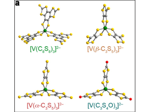 Evaluation of a series of VS6 qubits. (a) Molecular structures of the complexes as they appear in the crystal structures of 1–4. Green, yellow, red, and gray spheres represent vanadium, sulfur, oxygen, and carbon atoms, respectively