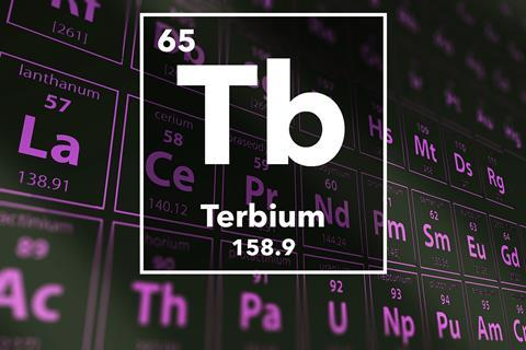 Periodic table of the elements – 65 – Terbium