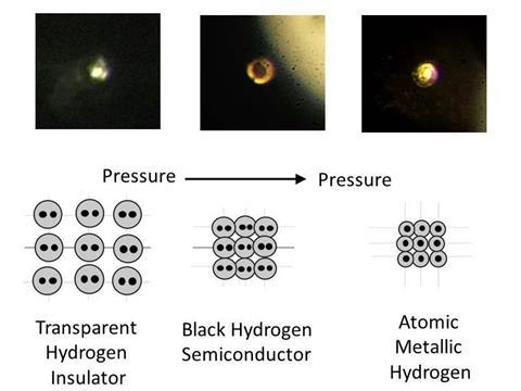 Metallic hydrogen - Fig 1