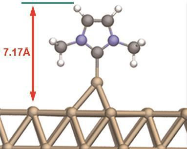 Ballbot motion of N-heterocyclic carbenes on gold surfaces - Fig 3e