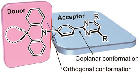 Pyrimidine-based twisted donor–acceptor delayed fluorescence molecules