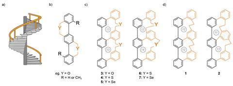 The two all-carbon polycyclic ladder systems 1 and 2 are structural isomers that only differ in the sizes of the macrocycles they form
