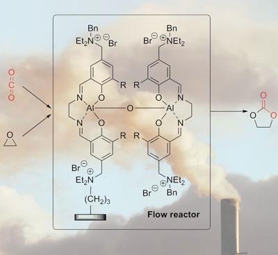 chimney-carbonateB-400