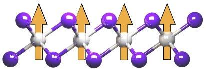 Chromium triidodide molecular model showing the Ising spin orientation.