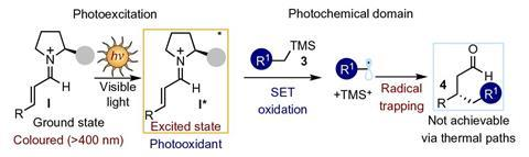 Visible light excitation of iminium for catalysis - Fig 1d