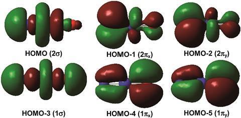orbitals of the pentavalent lanthanide nitride oxide