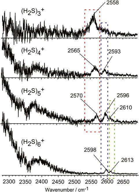 c6sc05361k 2 centre 3 electron bond experimentally observed - Fig 2 - Main
