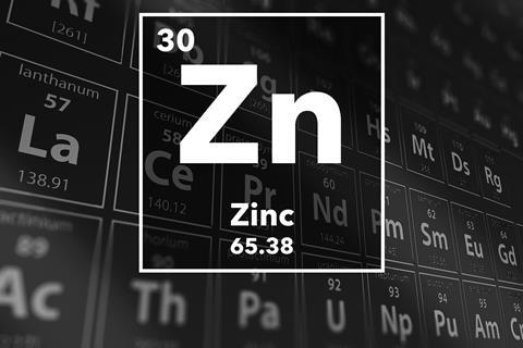 Periodic table of the elements – 30 – Zinc