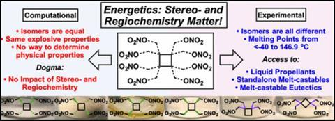 Impact of Stereo - and Regiochemistry on Energetic Materials