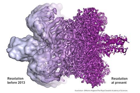 The resolution progression of cryo-EM