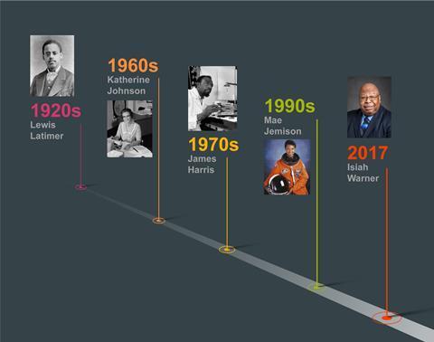 0118CW - Comment - Scientists of colour timeline