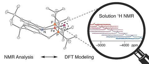 A scheme represending DFT based modeling