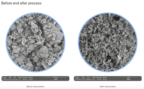 Comparison showing before and after Nanoform's nanonization process