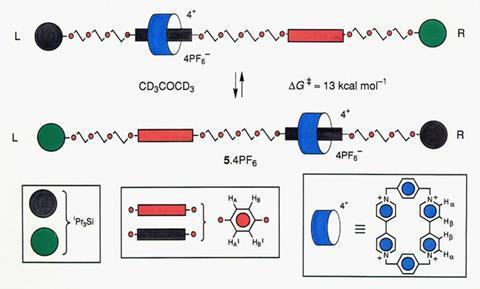 Molecular shuttle